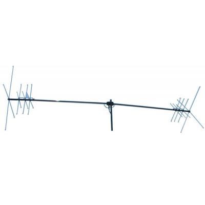 Base antennas - Communication LG